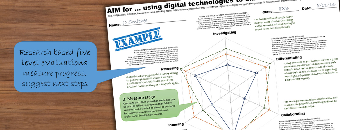 Completed AIM models used to measure progress, suggest next steps