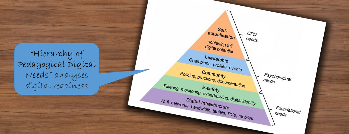 "Pedagogical ""Hierarchy of Needs"" used to ensure strong foundation for change"